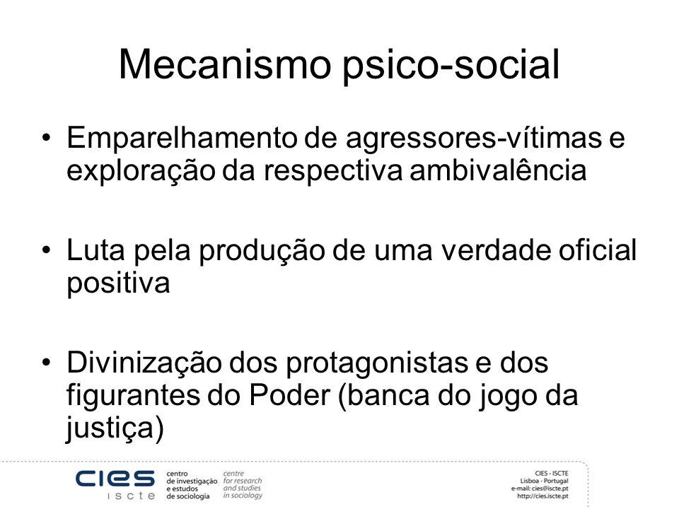 Mecanismo psico-social