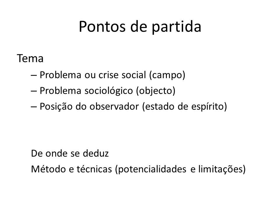 Pontos de partida Tema Problema ou crise social (campo)