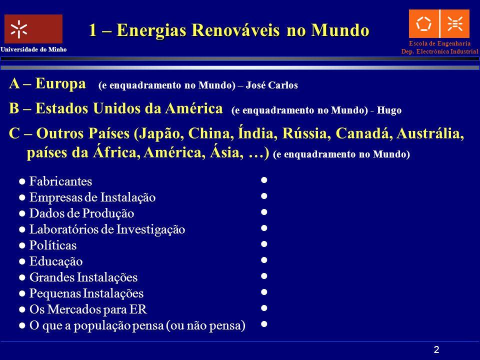 1 – Energias Renováveis no Mundo