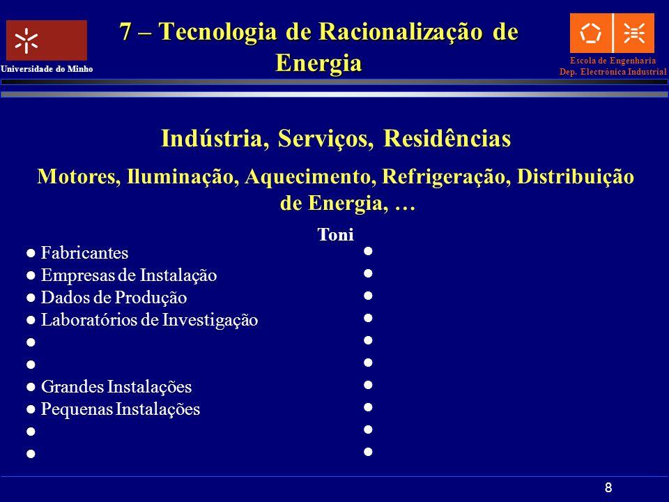 7 – Tecnologia de Racionalização de Energia