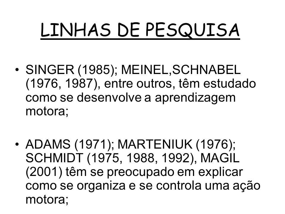 LINHAS DE PESQUISA SINGER (1985); MEINEL,SCHNABEL (1976, 1987), entre outros, têm estudado como se desenvolve a aprendizagem motora;