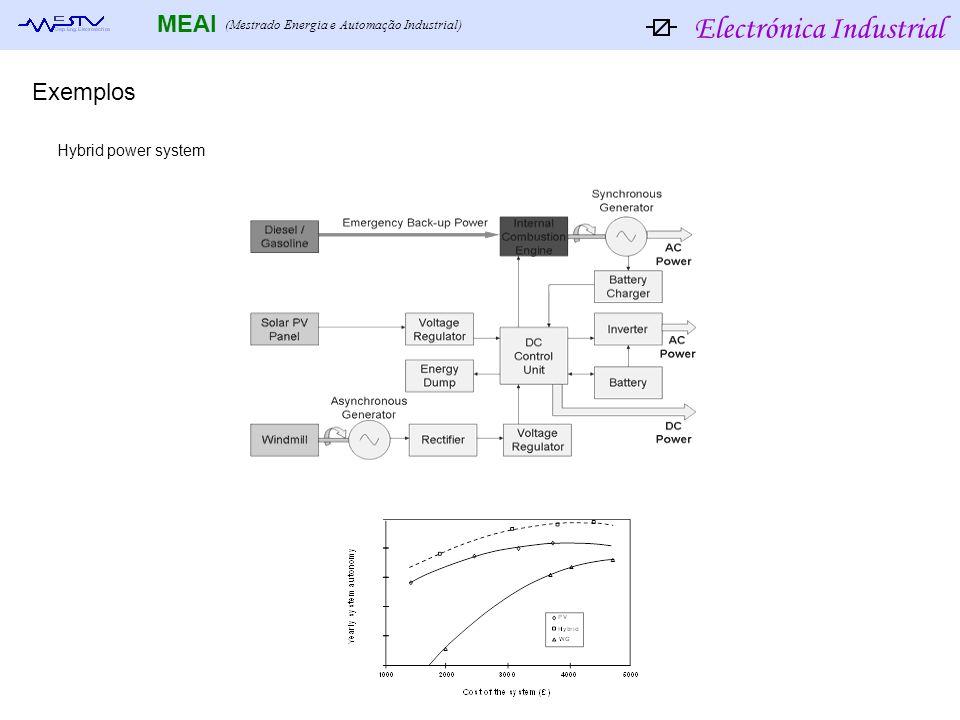 Exemplos Hybrid power system