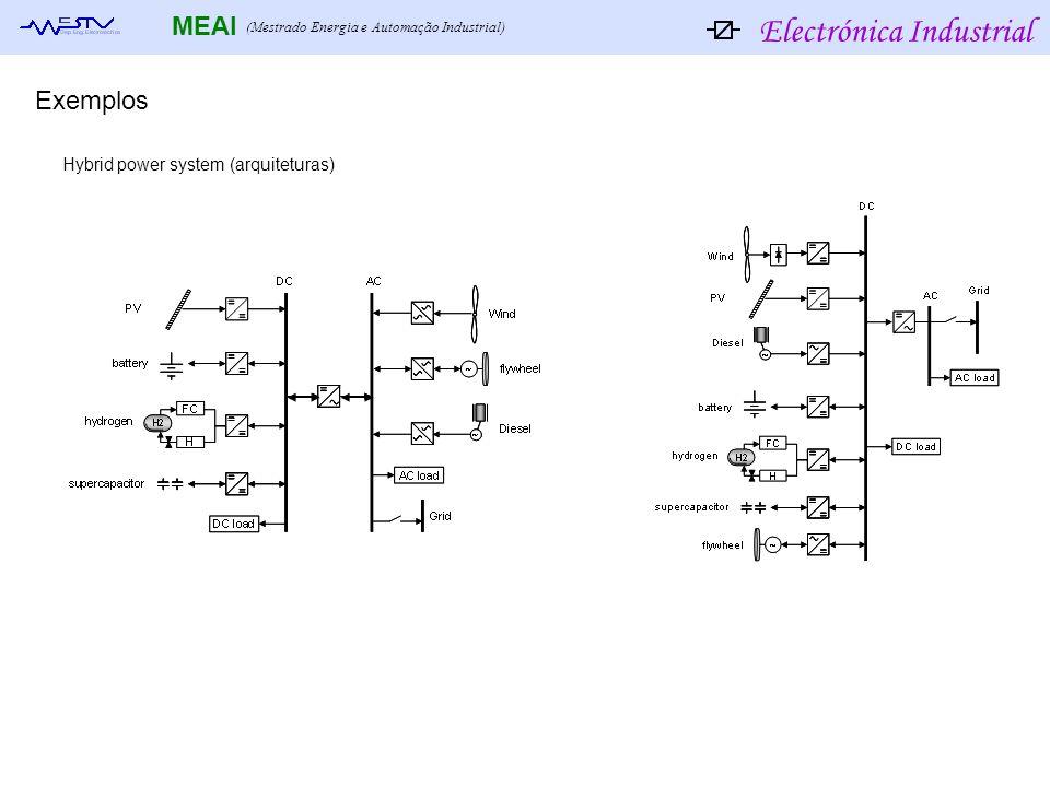 Exemplos Hybrid power system (arquiteturas)