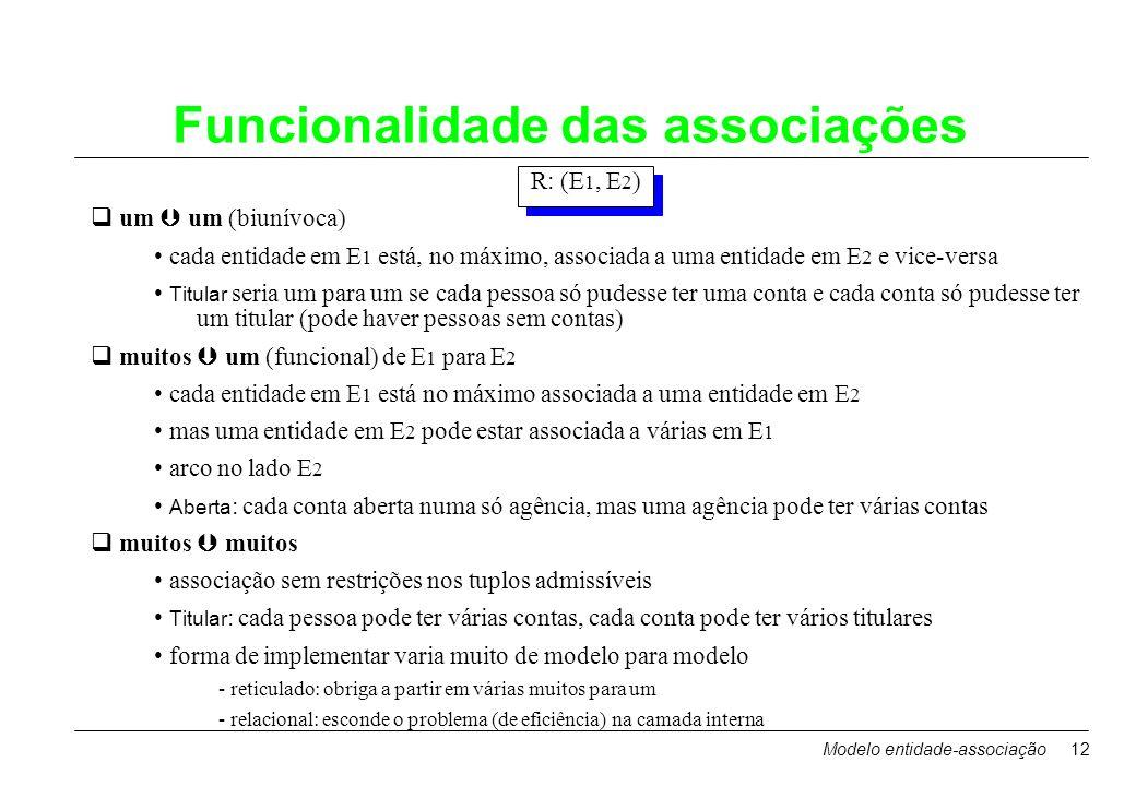 Funcionalidade das associações