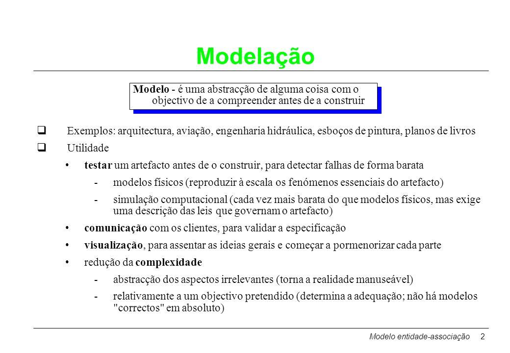 Modelação Modelo - é uma abstracção de alguma coisa com o objectivo de a compreender antes de a construir.
