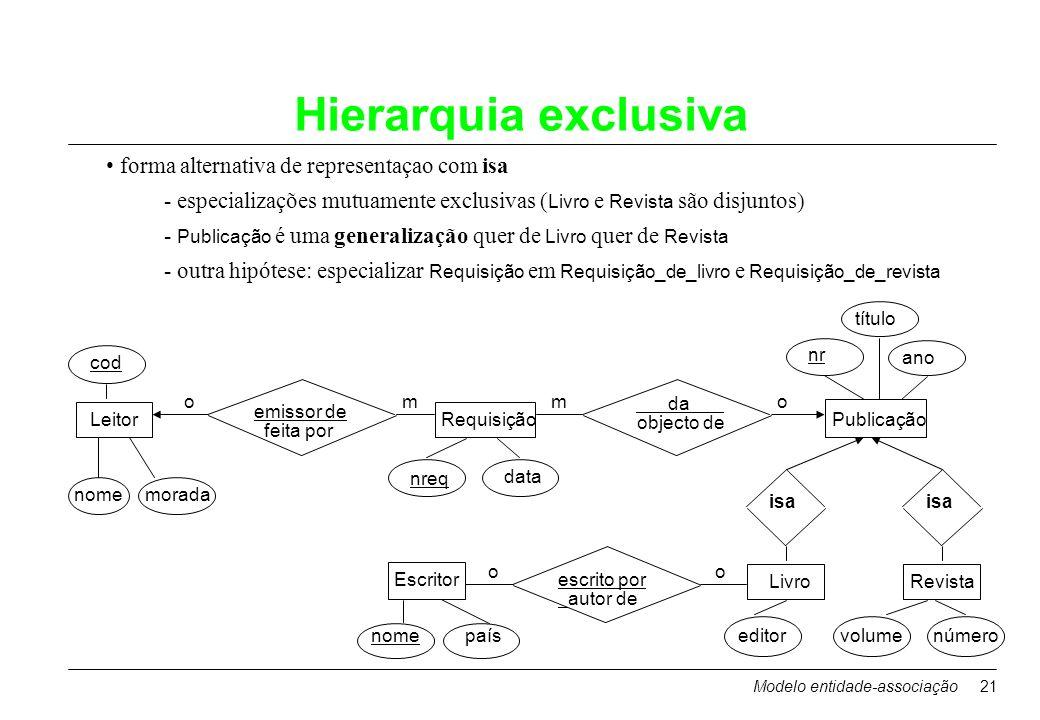 Hierarquia exclusiva • forma alternativa de representaçao com isa