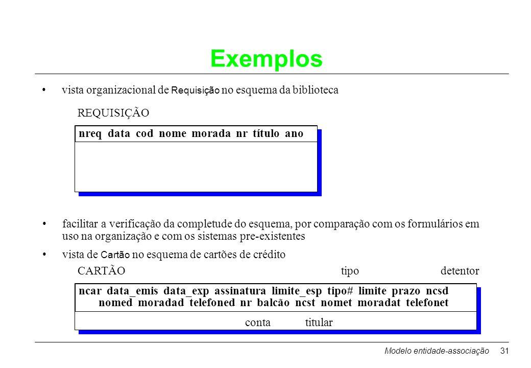 Exemplos vista organizacional de Requisição no esquema da biblioteca