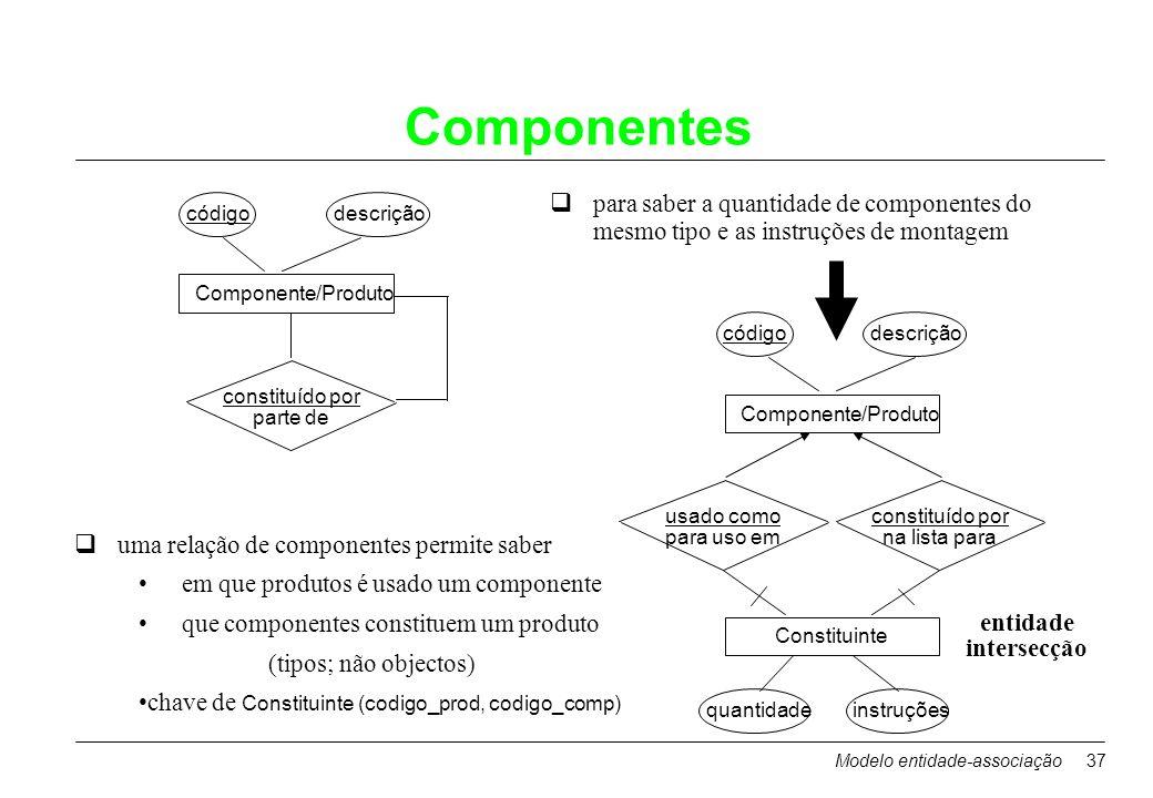 Componentespara saber a quantidade de componentes do mesmo tipo e as instruções de montagem. código.