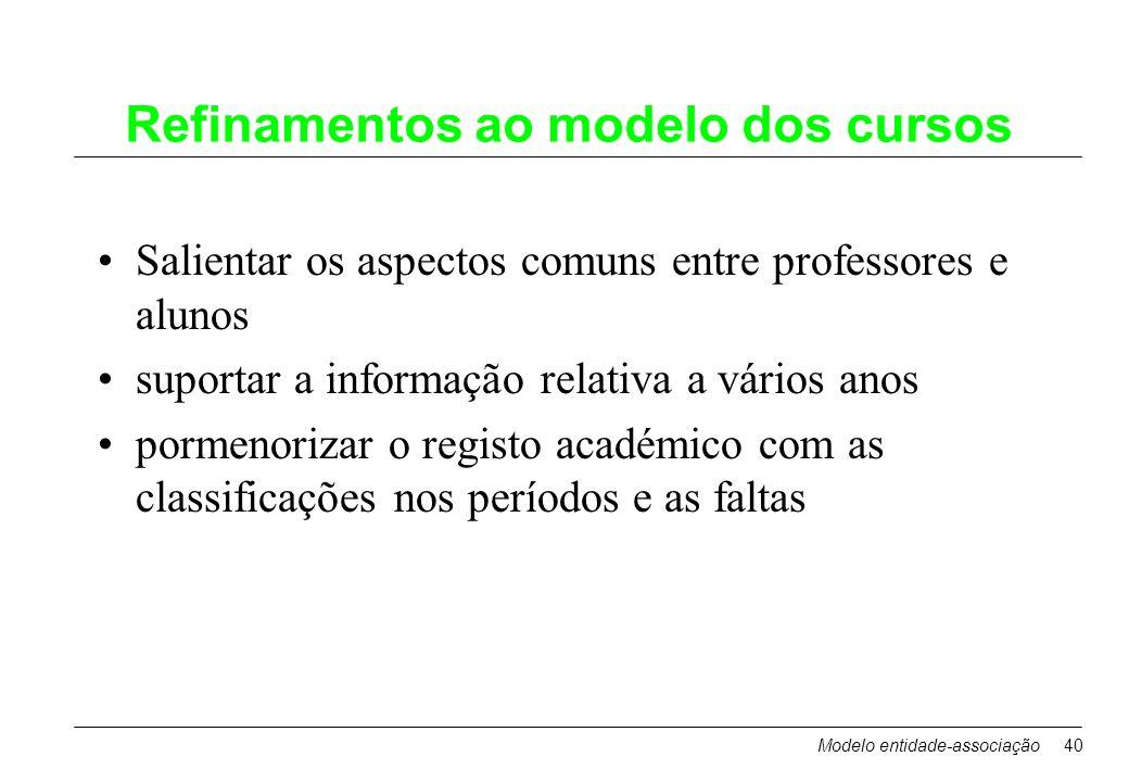 Refinamentos ao modelo dos cursos