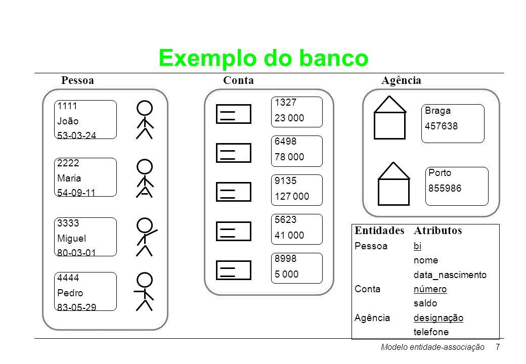 Exemplo do banco Pessoa Conta Agência Entidades Atributos 1327 1111