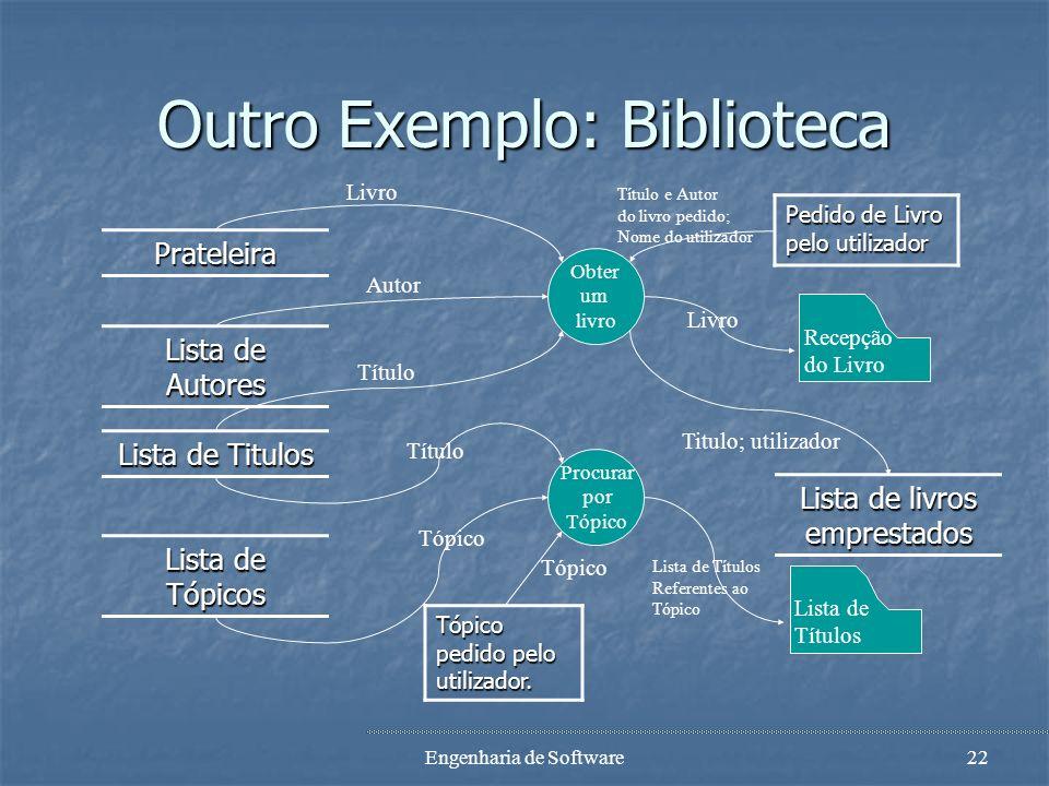 Outro Exemplo: Biblioteca