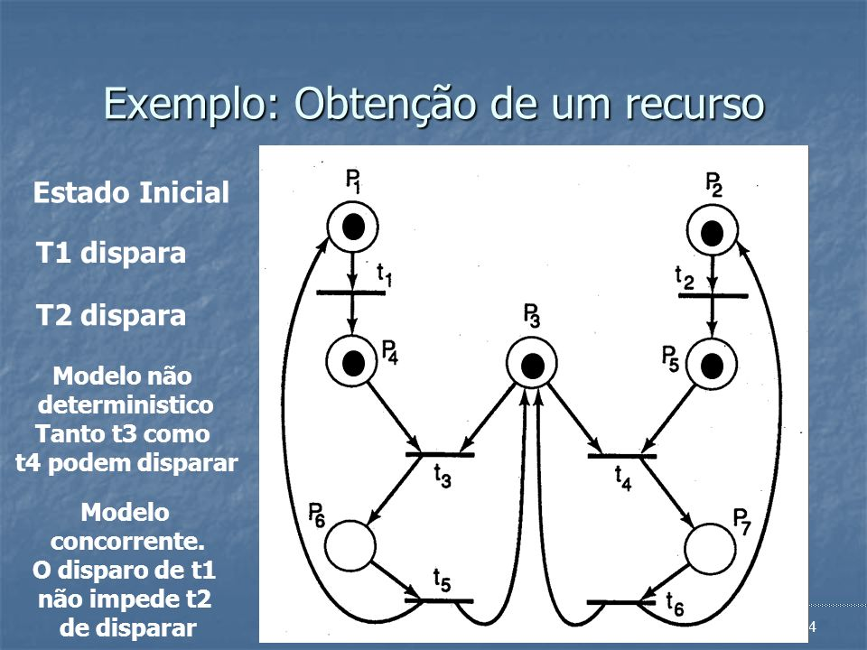 Exemplo: Obtenção de um recurso