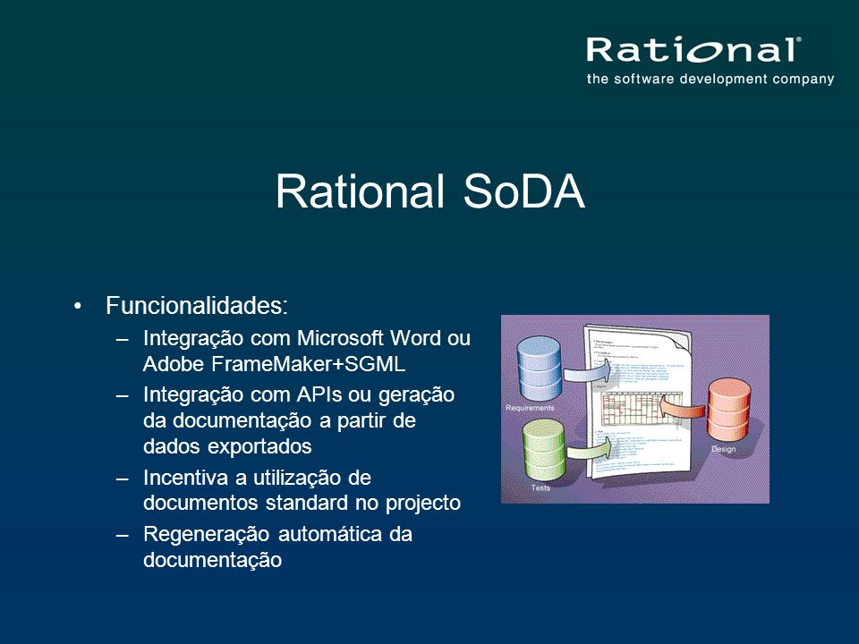 Rational SoDA Funcionalidades:
