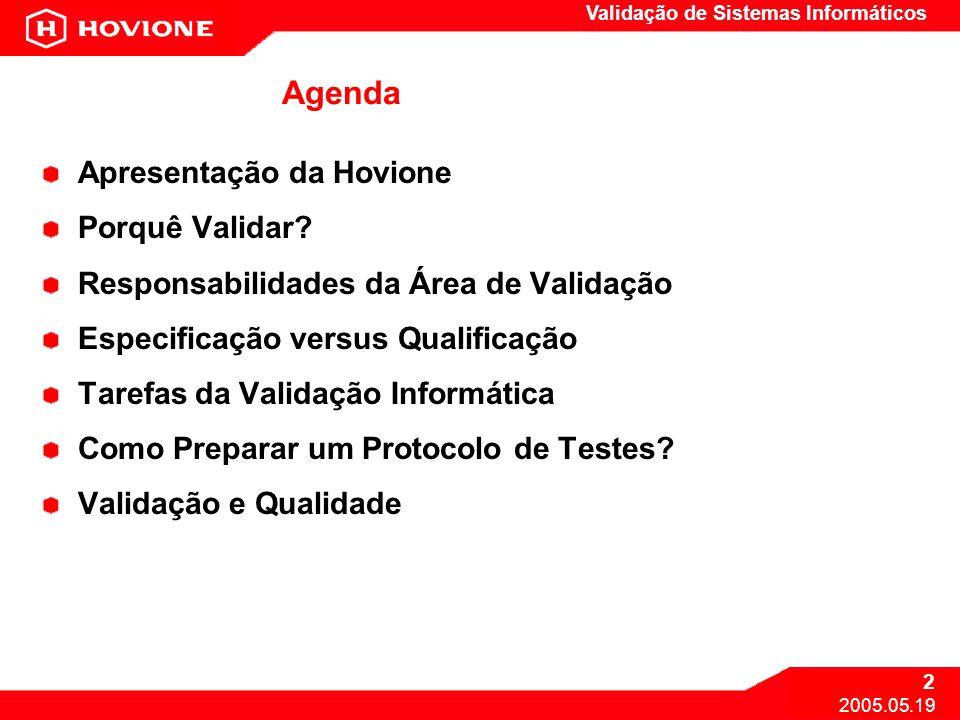 Agenda Apresentação da Hovione Porquê Validar