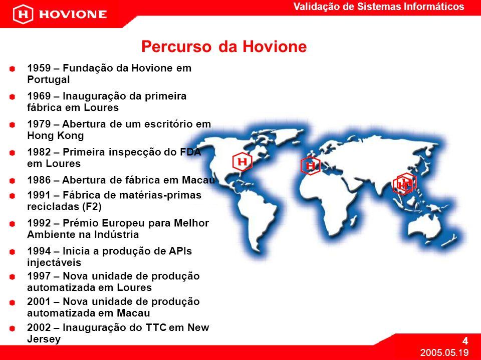 Percurso da Hovione 1959 – Fundação da Hovione em Portugal