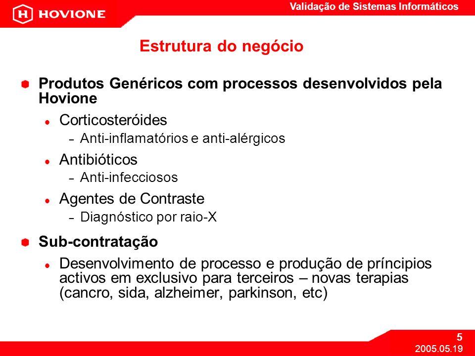 Estrutura do negócio Produtos Genéricos com processos desenvolvidos pela Hovione. Corticosteróides.