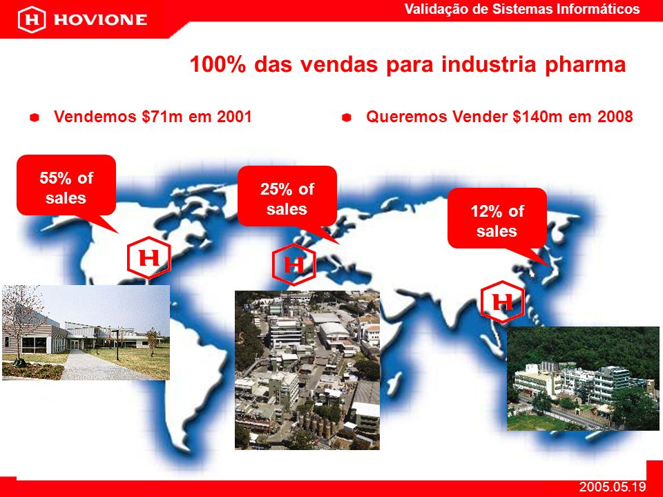 100% das vendas para industria pharma