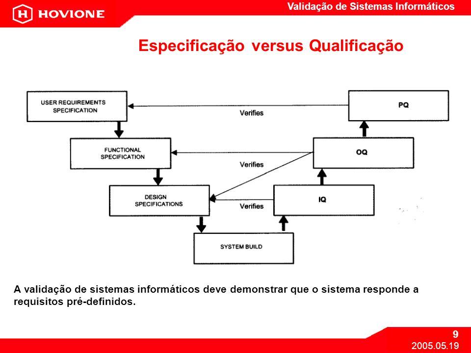 Especificação versus Qualificação