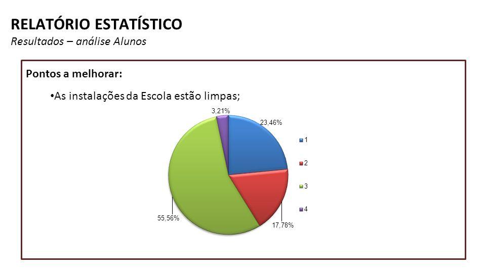 RELATÓRIO ESTATÍSTICO Resultados – análise Alunos