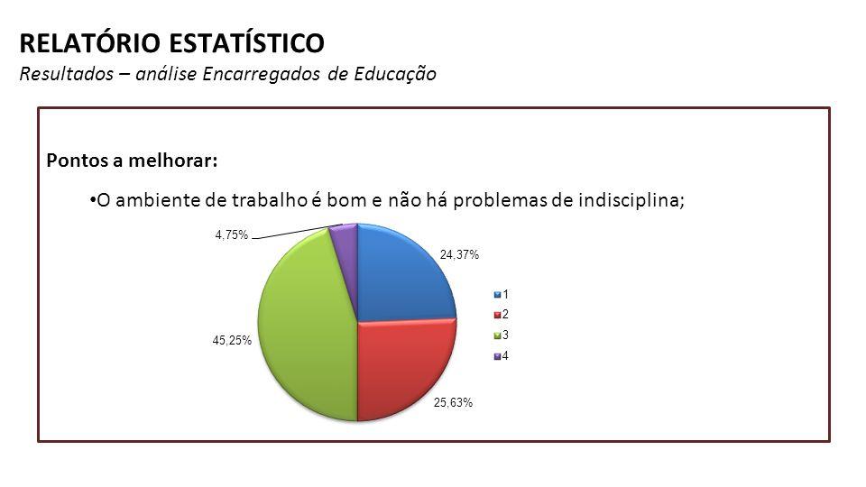 RELATÓRIO ESTATÍSTICO Resultados – análise Encarregados de Educação