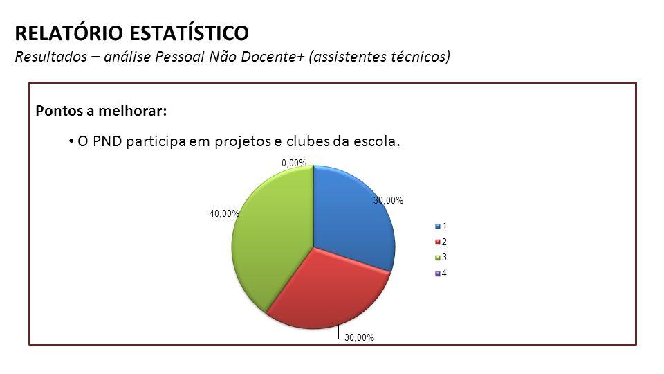 RELATÓRIO ESTATÍSTICO Resultados – análise Pessoal Não Docente+ (assistentes técnicos)