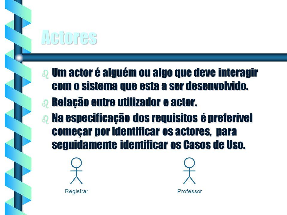 Actores Um actor é alguém ou algo que deve interagir com o sistema que esta a ser desenvolvido. Relação entre utilizador e actor.