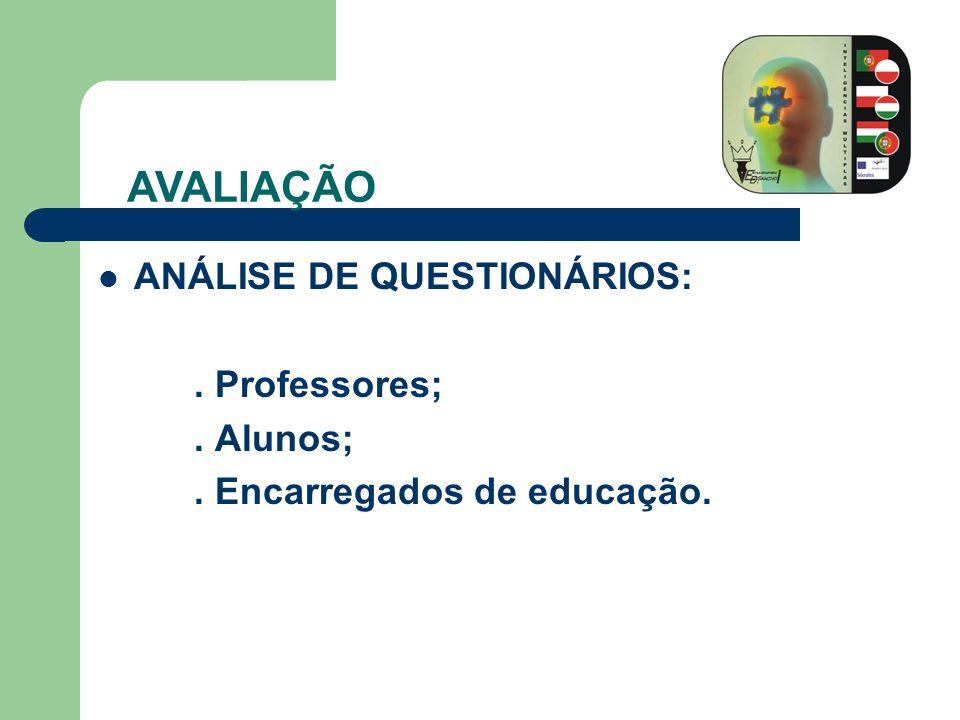 AVALIAÇÃO ANÁLISE DE QUESTIONÁRIOS: . Professores; . Alunos;