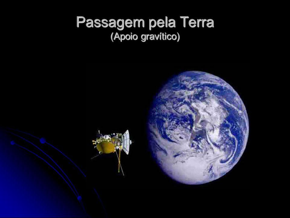 Passagem pela Terra (Apoio gravítico)