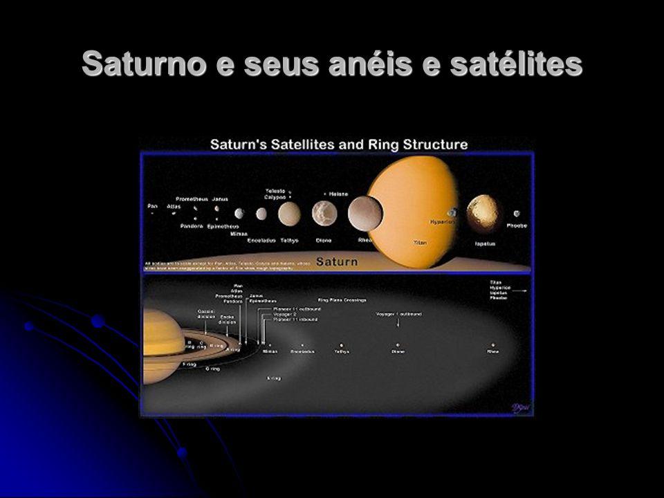 Saturno e seus anéis e satélites