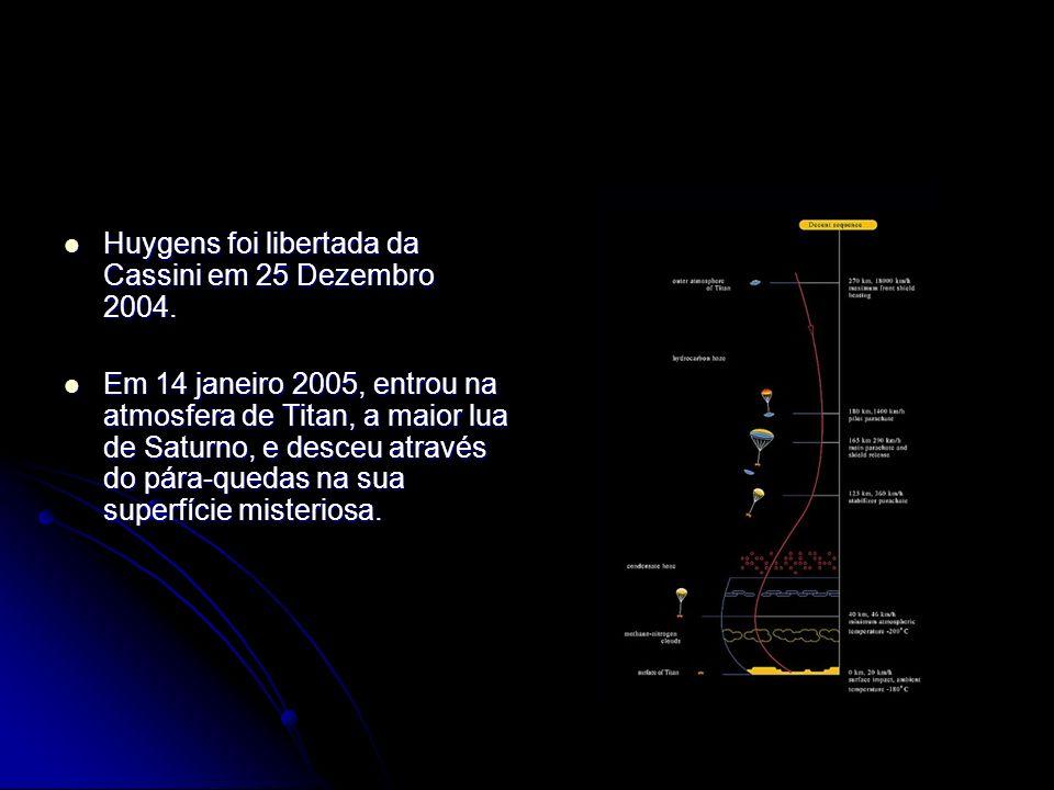 Huygens foi libertada da Cassini em 25 Dezembro 2004.