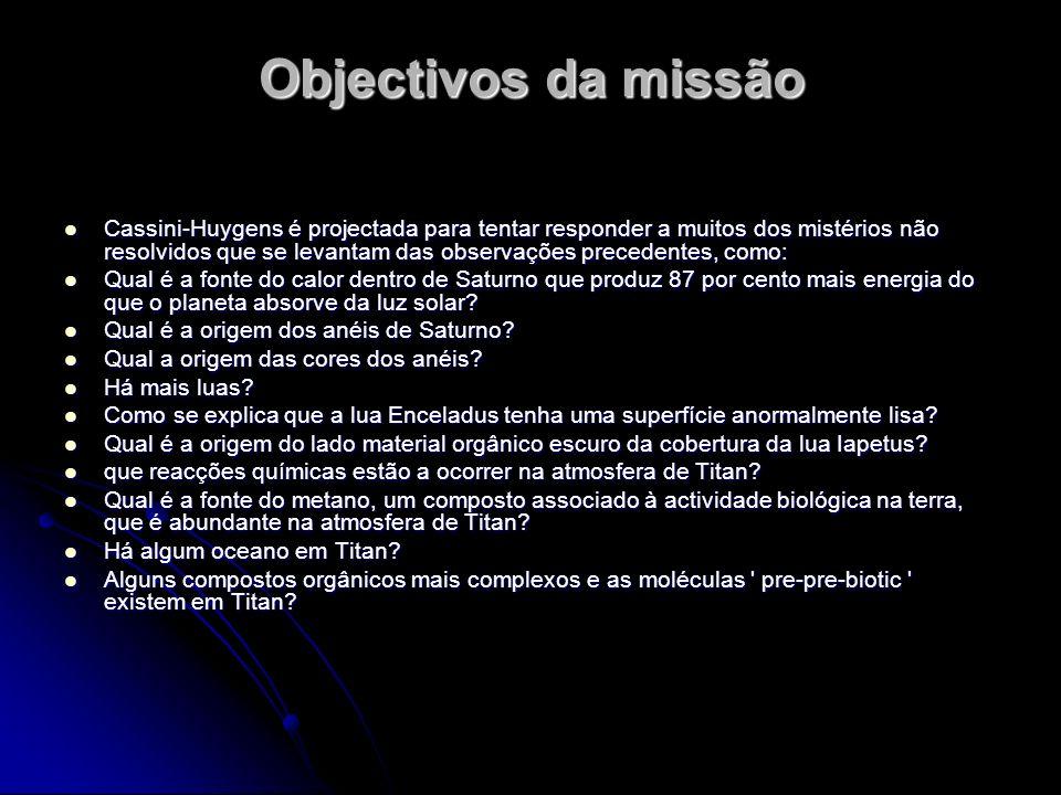 Objectivos da missão