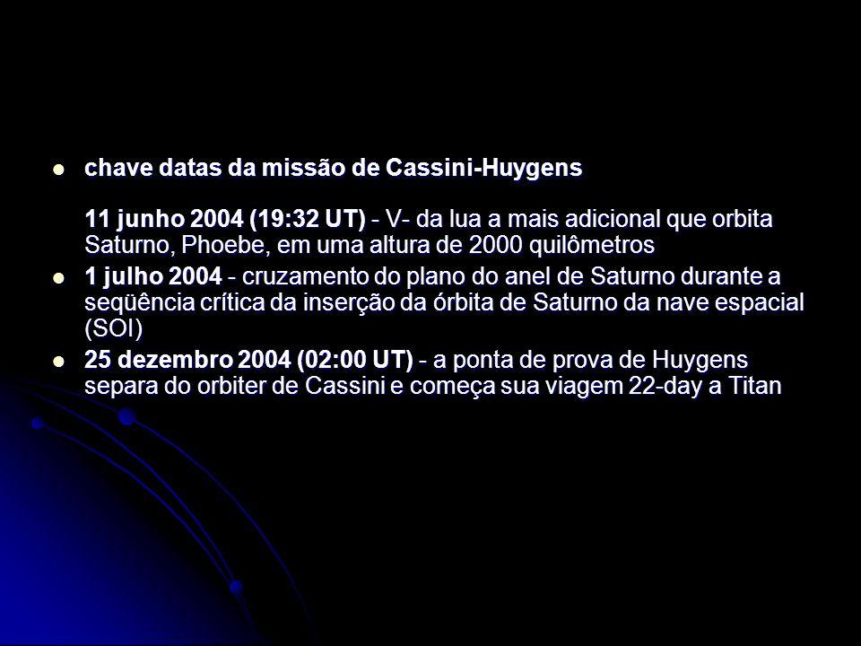 chave datas da missão de Cassini-Huygens 11 junho 2004 (19:32 UT) - V- da lua a mais adicional que orbita Saturno, Phoebe, em uma altura de 2000 quilômetros