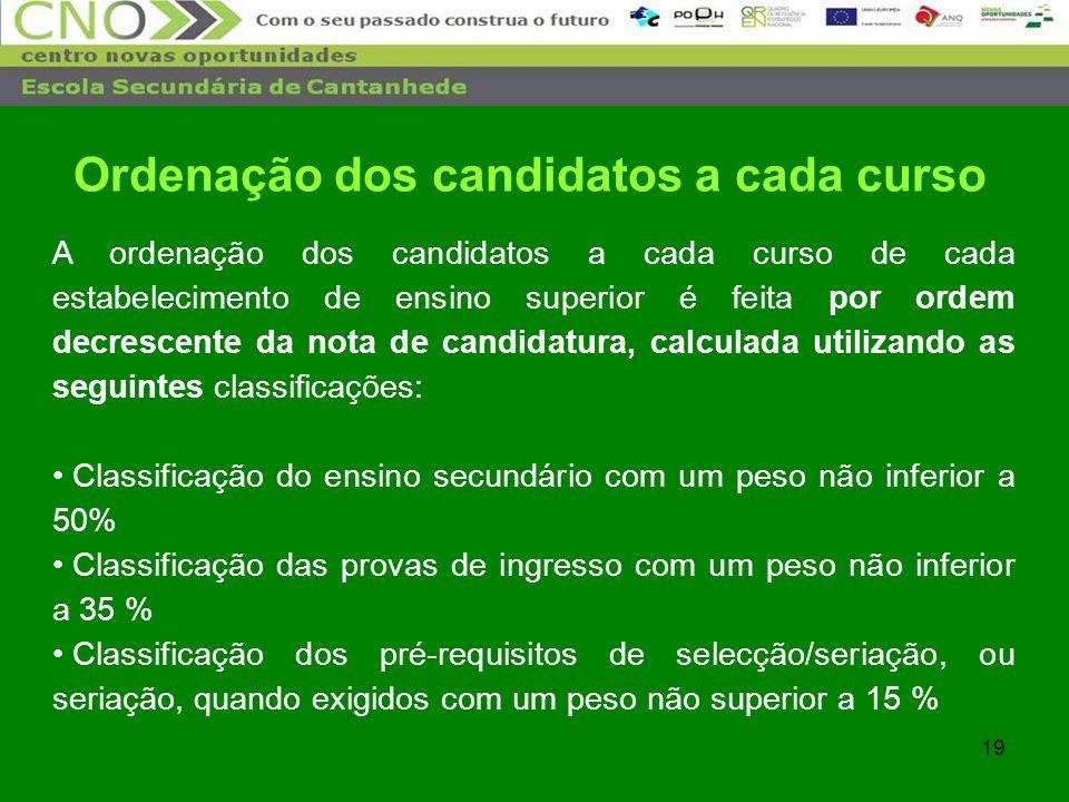 Ordenação dos candidatos a cada curso