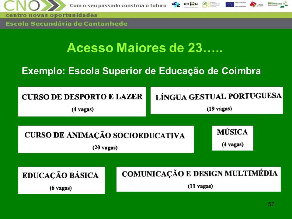 Acesso Maiores de 23….. Exemplo: Escola Superior de Educação de Coimbra