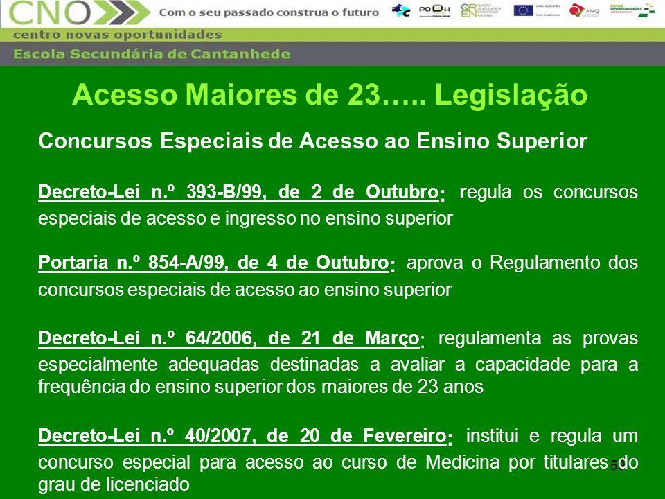 Acesso Maiores de 23….. Legislação
