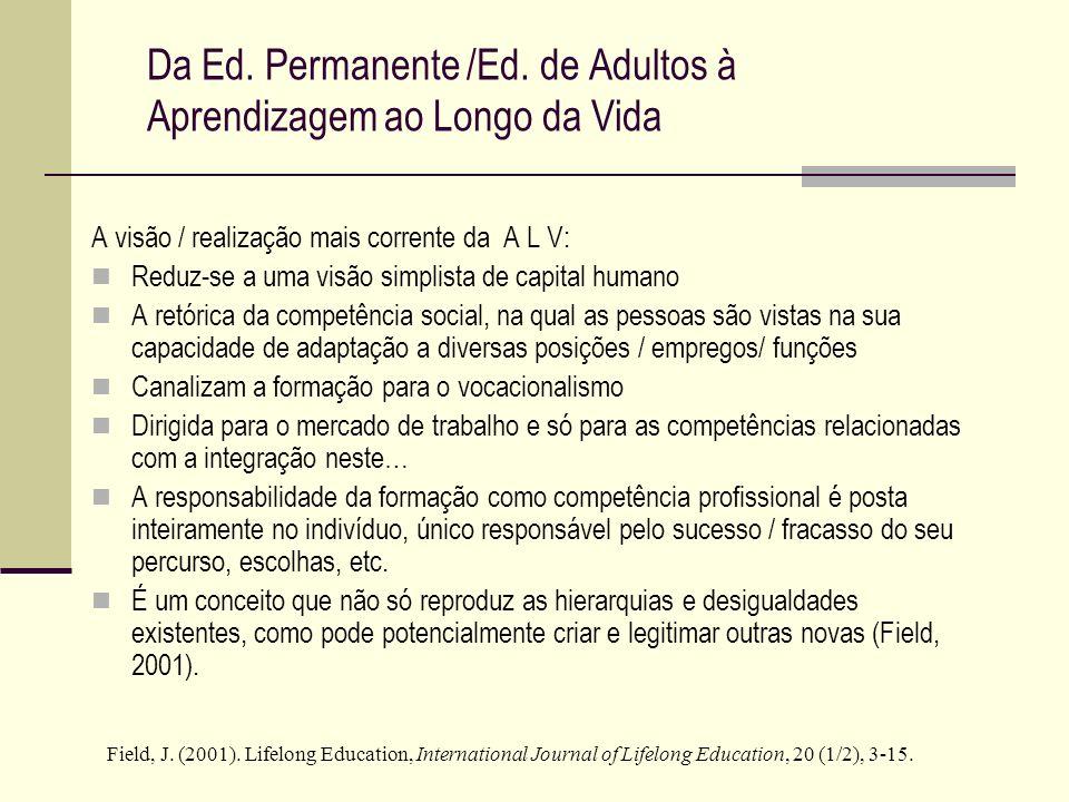 Da Ed. Permanente /Ed. de Adultos à Aprendizagem ao Longo da Vida