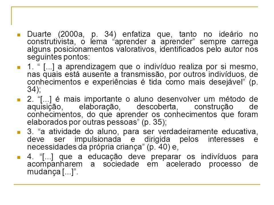 Duarte (2000a, p. 34) enfatiza que, tanto no ideário no construtivista, o lema aprender a aprender sempre carrega alguns posicionamentos valorativos, identificados pelo autor nos seguintes pontos:
