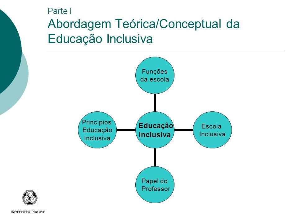 Parte I Abordagem Teórica/Conceptual da Educação Inclusiva