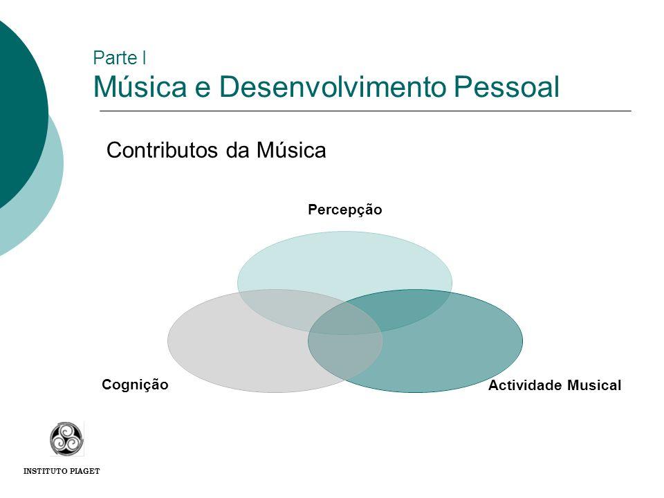 Parte I Música e Desenvolvimento Pessoal