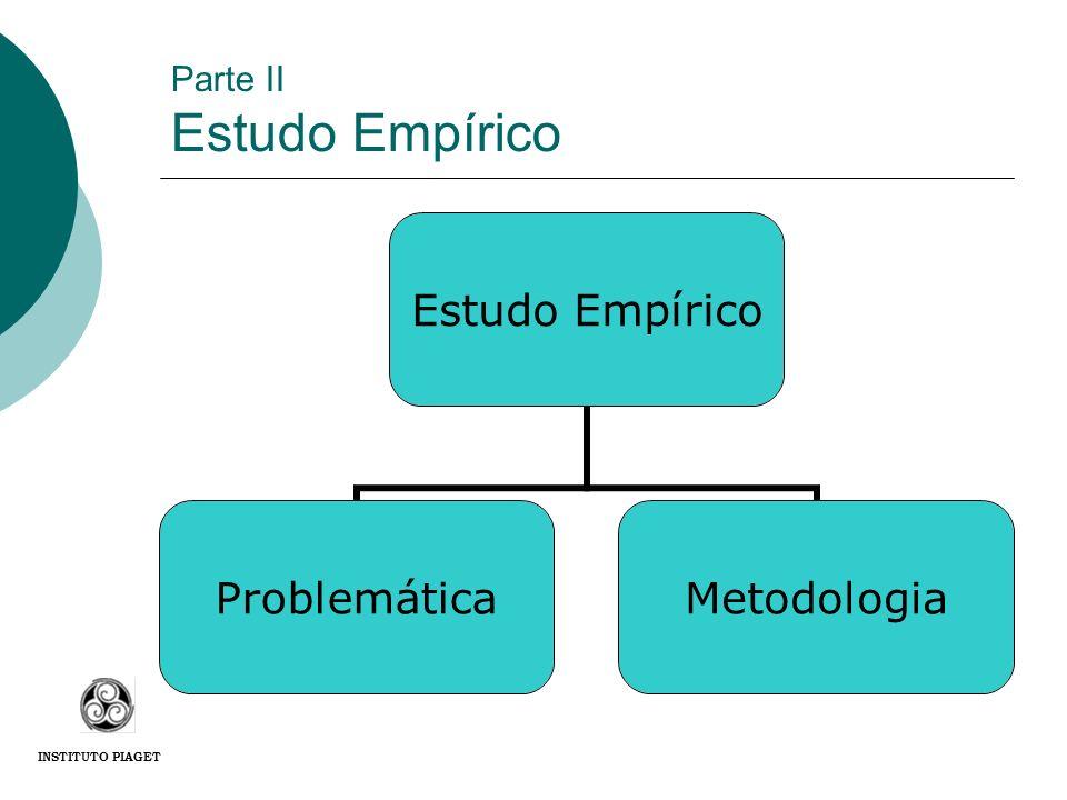 Parte II Estudo Empírico