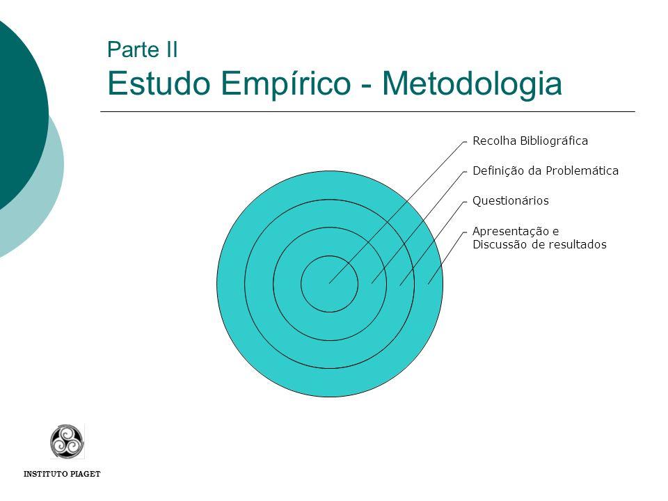 Parte II Estudo Empírico - Metodologia