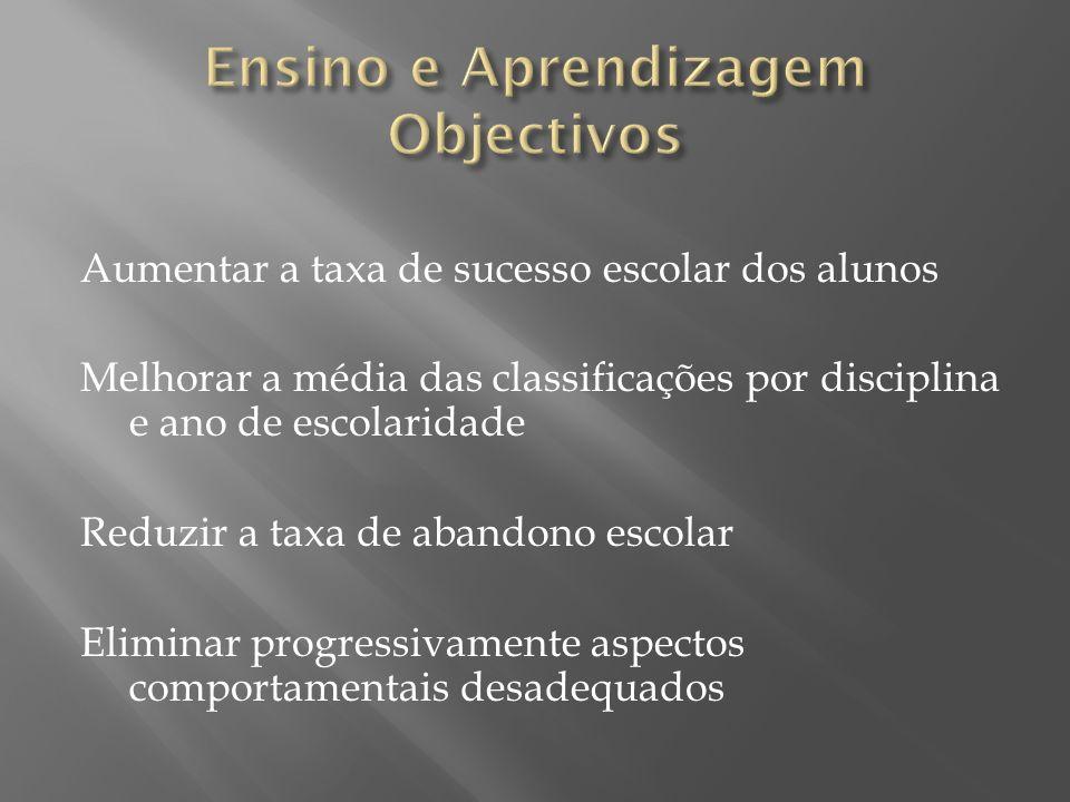 Ensino e Aprendizagem Objectivos