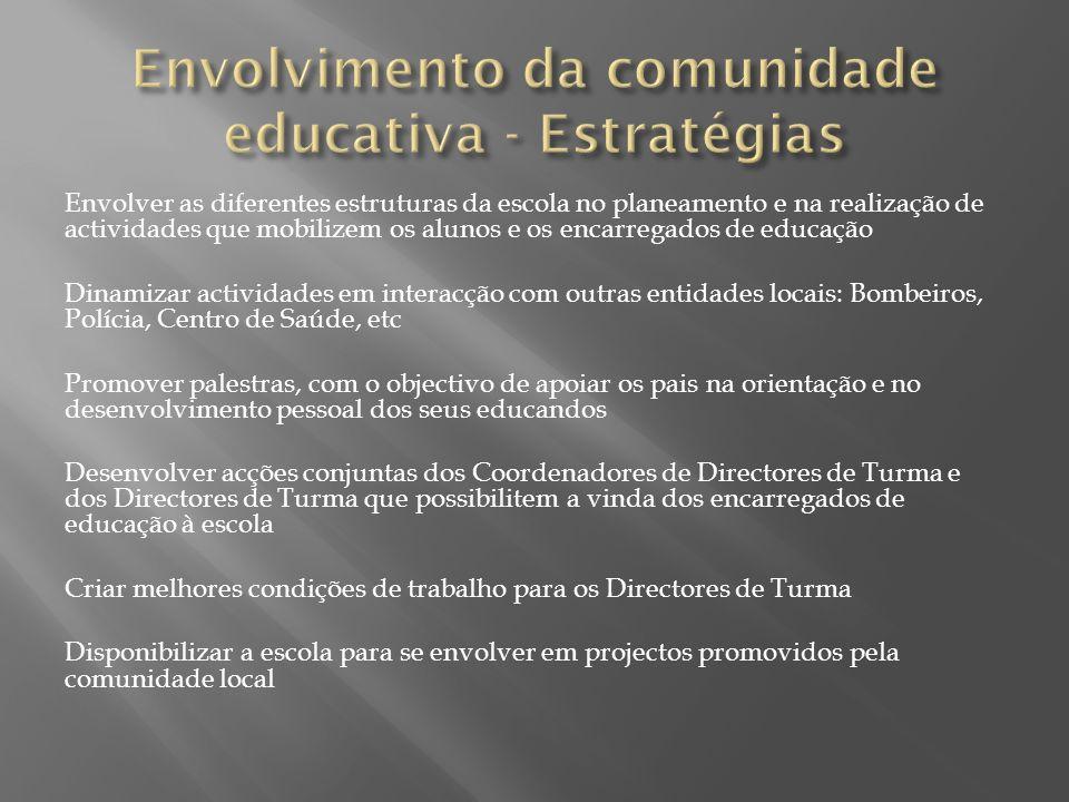 Envolvimento da comunidade educativa - Estratégias