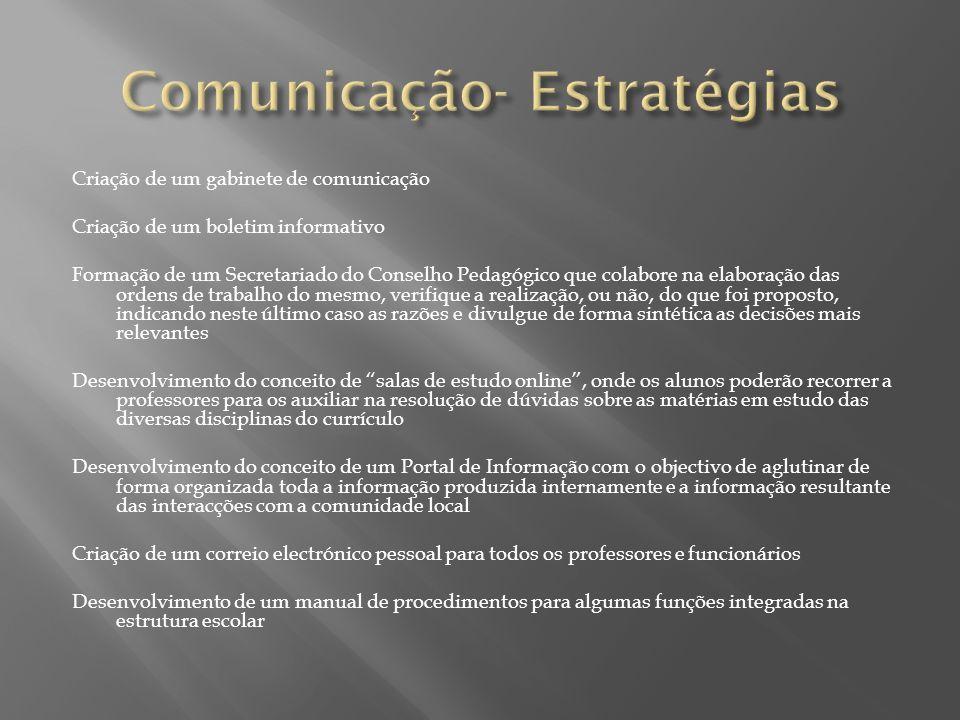Comunicação- Estratégias