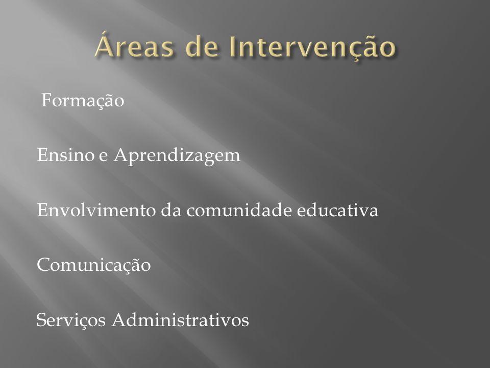 Áreas de Intervenção Formação Ensino e Aprendizagem Envolvimento da comunidade educativa Comunicação Serviços Administrativos