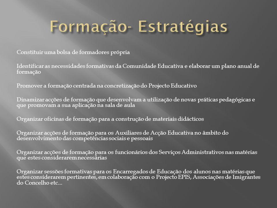 Formação- Estratégias