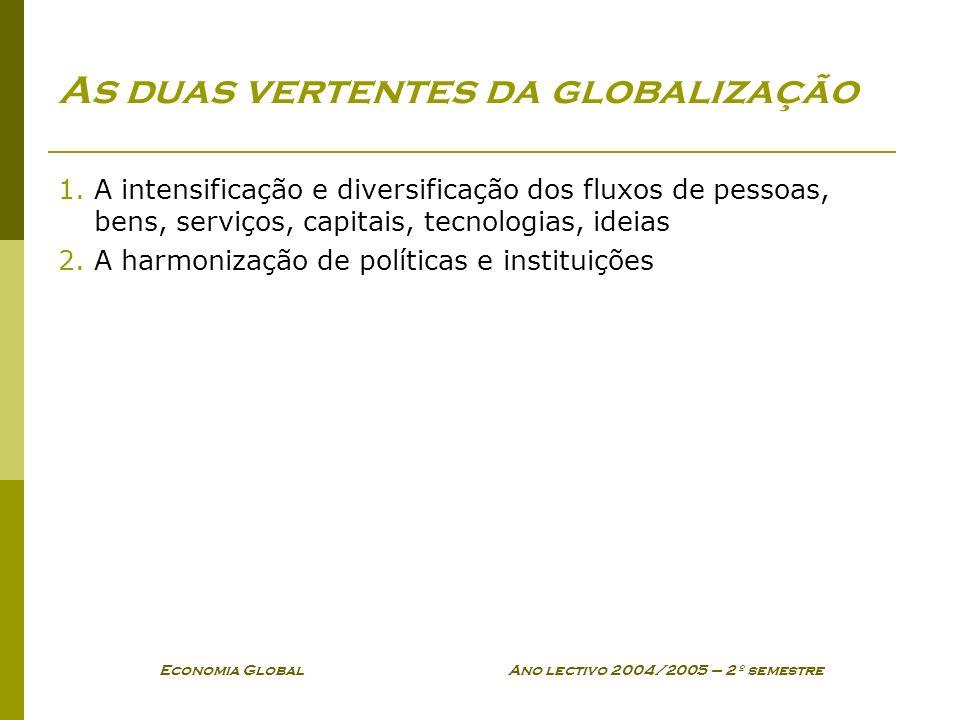 As duas vertentes da globalização