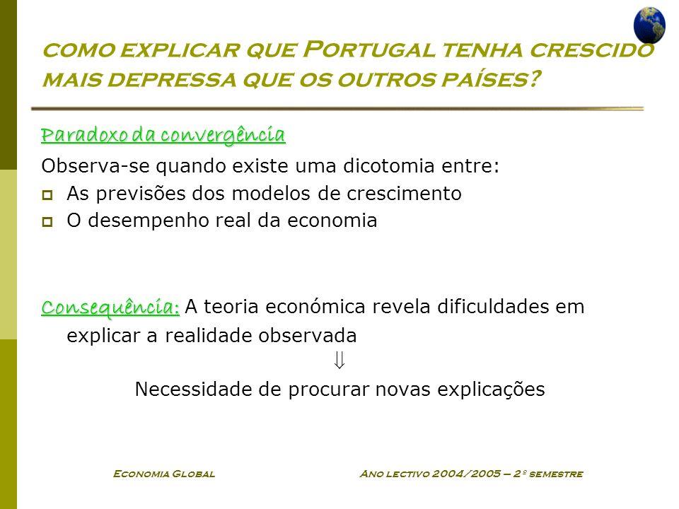 como explicar que Portugal tenha crescido mais depressa que os outros países