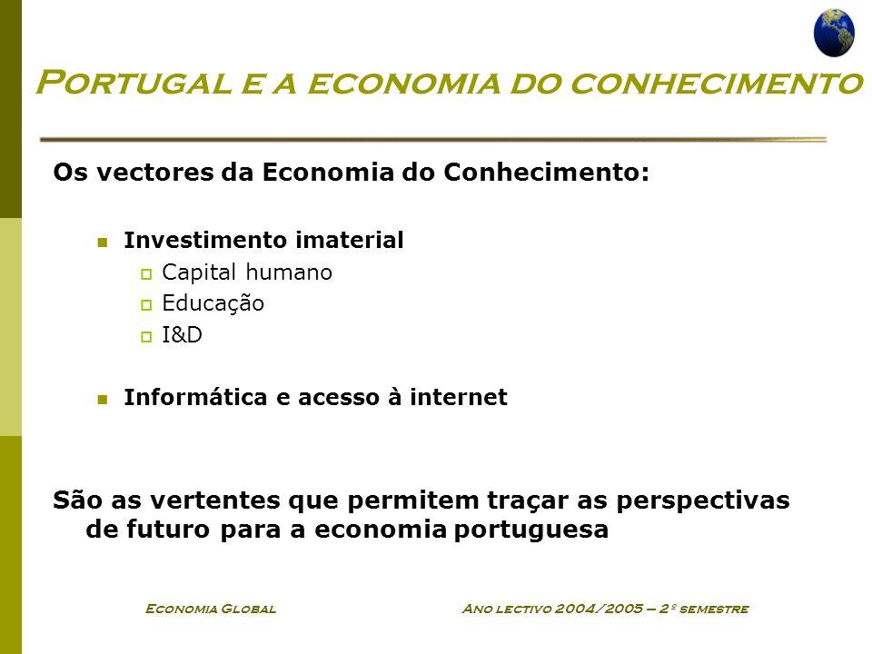 Portugal e a economia do conhecimento
