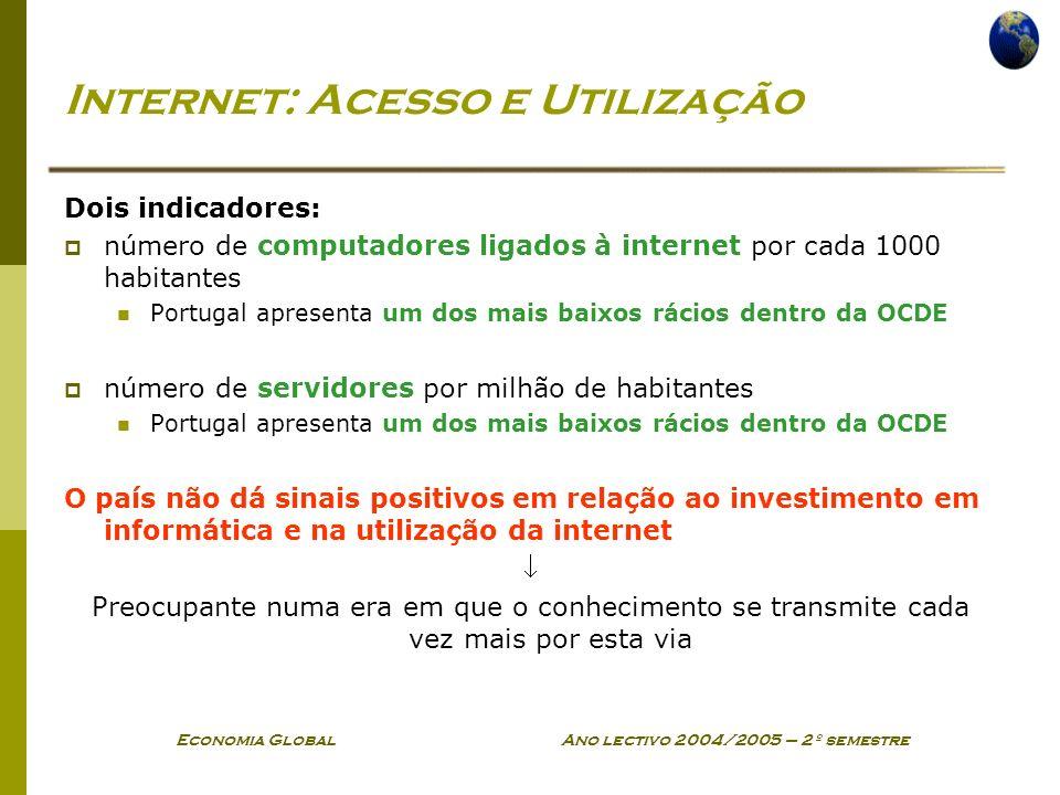 Internet: Acesso e Utilização
